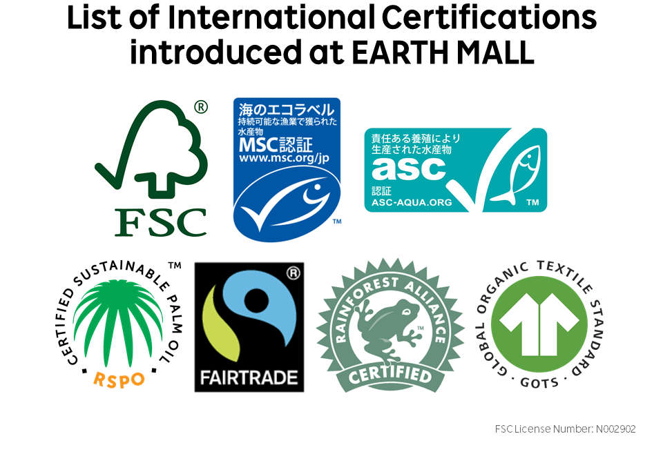 List of International Certifications introduce at EARTH MALL